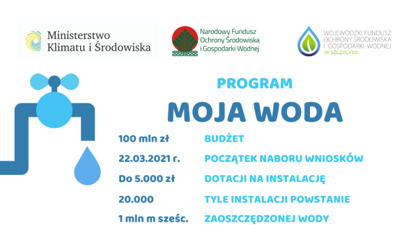 "program ""Moja Woda"""